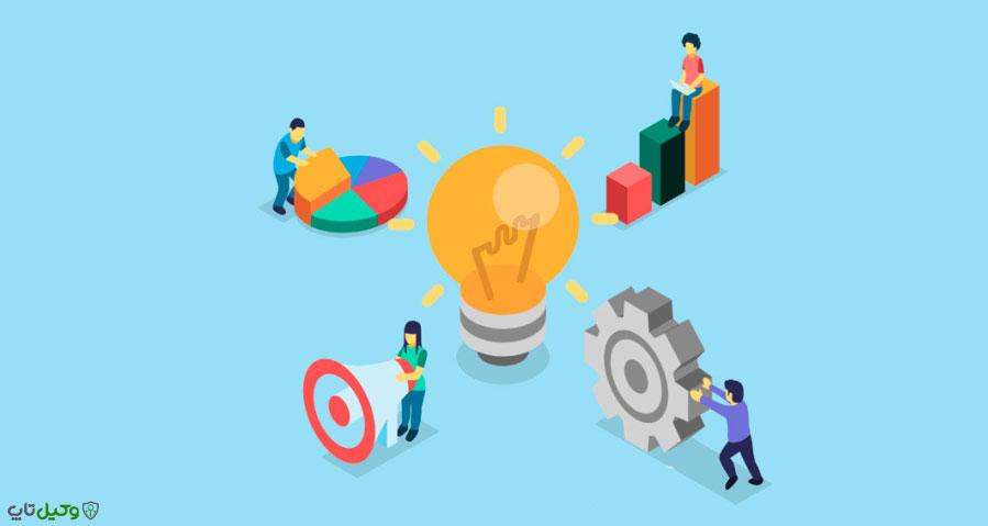 ابطال شرکتهای سهامی