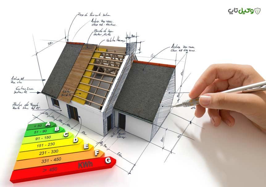 مراحل صدور پروانه ساختمان - مجوز ساختمان
