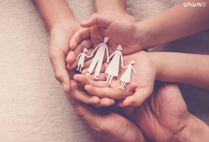 میزان حق بیمه و ماده 38 بیمه تامین اجتماعی