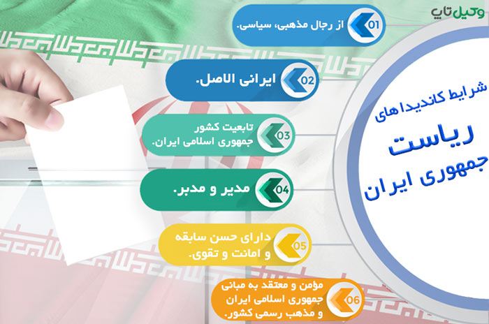 شرایط کاندید شدن (نامزدی) در انتخابات ریاست جمهوری ایران چیست؟